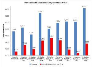 Demand 2013 - v - 2014