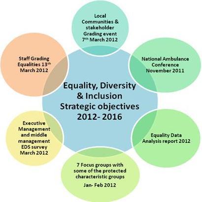 edi-process-2012-16